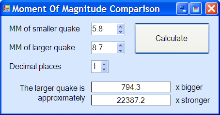 Magnitude Difference Calculator