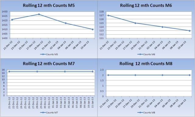 QS_RollingCounts_20130111