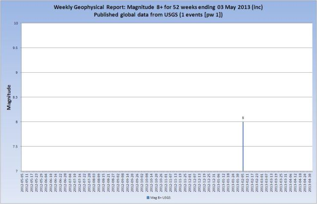 m8 mags 20130503