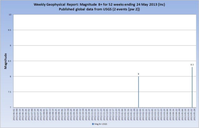 M8_Mags_20130531