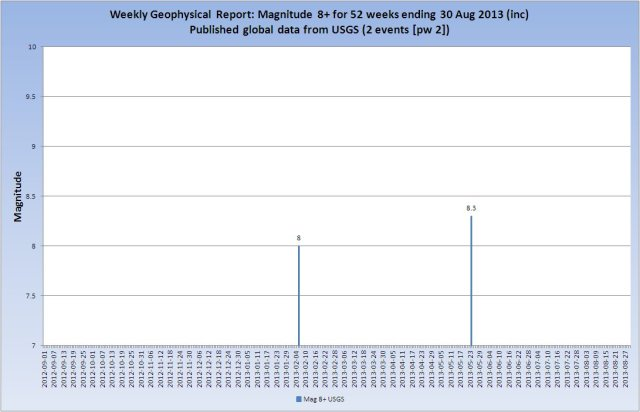 M8_Mags_20130830